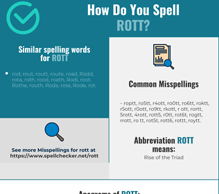 Correct spelling for ROTT