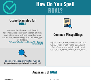 Correct spelling for RUAL