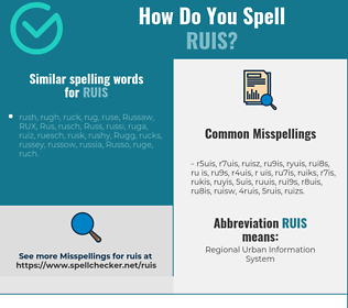 Correct spelling for RUIS