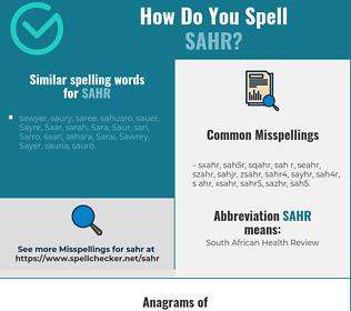 Correct spelling for SAHR