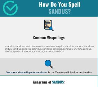 Correct spelling for SANDUS