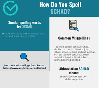 Correct spelling for SCHAD