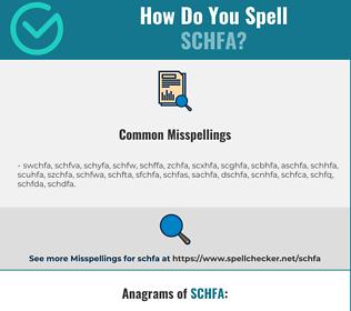 Correct spelling for SCHFA