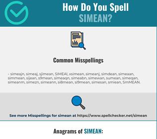 Correct spelling for SIMEAN