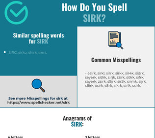 Correct spelling for SIRK