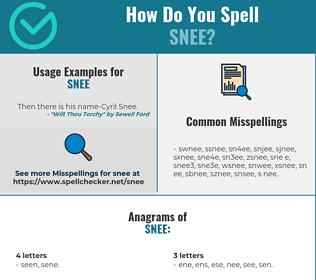 Correct spelling for SNEE