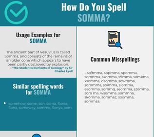 Correct spelling for SOMMA