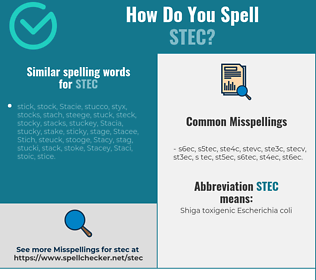 Correct spelling for STEC