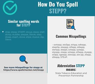 Correct spelling for STEPP