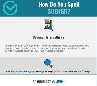 Correct spelling for SUEHGR