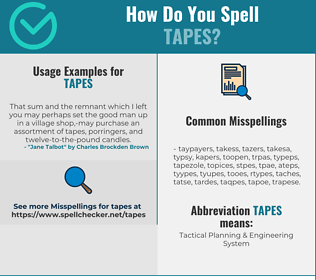 Correct spelling for TAPES
