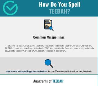 Correct spelling for TEEBAH