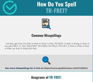 Correct spelling for TR-FRET