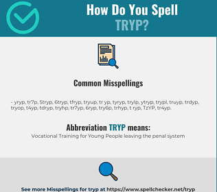 Correct spelling for TRYP