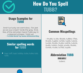 Correct spelling for TUBB