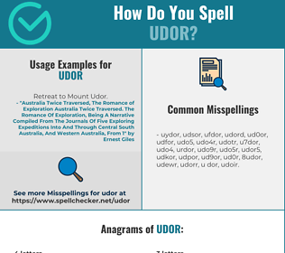 Correct spelling for UDOR