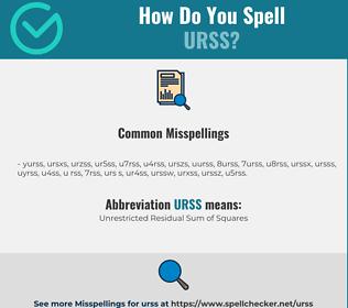 Correct spelling for URSS