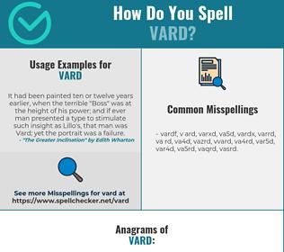 Correct spelling for VARD