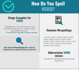 Correct spelling for VORD
