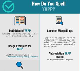 Correct spelling for YAPP