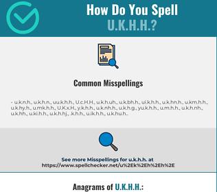 Correct spelling for U.K.H.H.