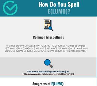 Correct spelling for E(LUMO)