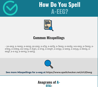 Correct spelling for A-EEG