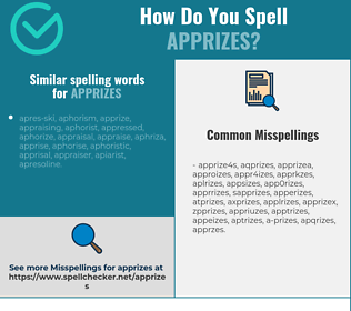 Correct spelling for apprizes
