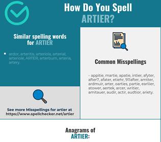 Correct spelling for artier