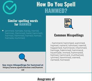 Correct spelling for hammed