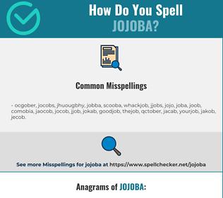 Correct spelling for Jojoba