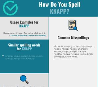 Correct spelling for Knapp