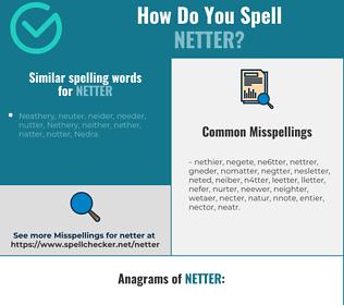 Correct spelling for netter