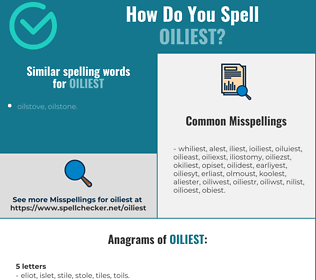 Correct spelling for oiliest