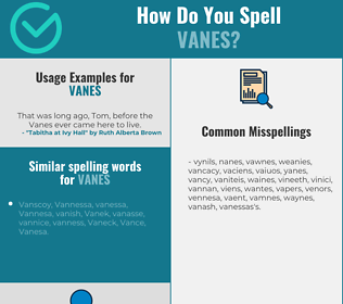 Correct spelling for vanes