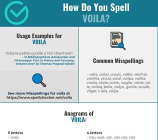 Correct spelling for Voila