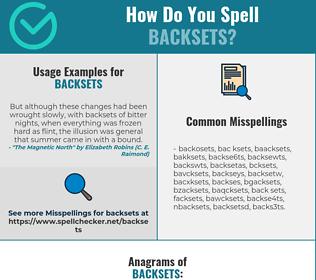 Correct spelling for backsets