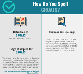 Correct spelling for Croats