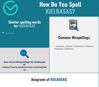 Correct spelling for kielbasas