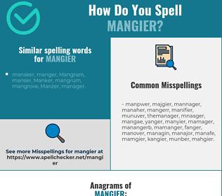 Correct spelling for mangier