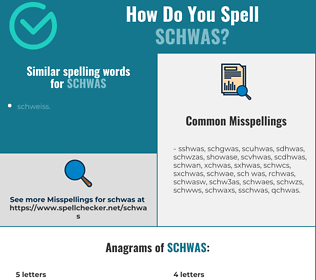 Correct spelling for schwas
