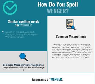 Correct spelling for Wenger