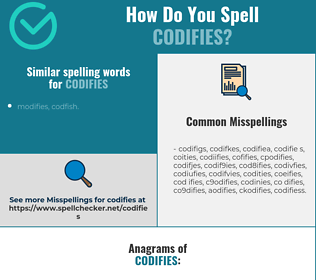 Correct spelling for codifies