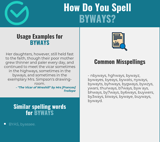 Correct spelling for byways