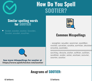 Correct spelling for sootier