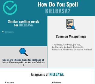 Correct spelling for kielbasa