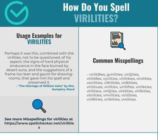 Correct spelling for virilities