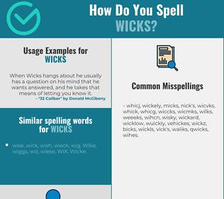 Correct spelling for wicks