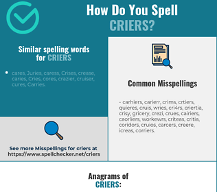 Correct spelling for criers