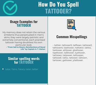 Correct spelling for tattooer